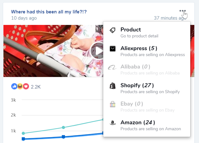 All-in-one Hunt Winning Products and Facebook Ads Toolkit